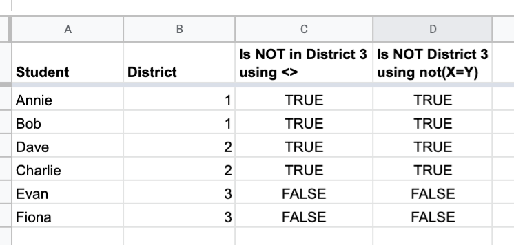 Google Sheets Does Not Equal - Student District Example
